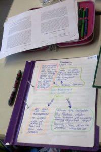 Lernen durch Lehren Arbeitsblatt Neuronen
