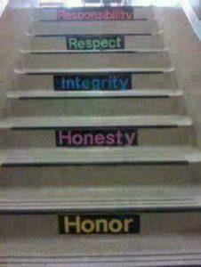 Werte-Treppe
