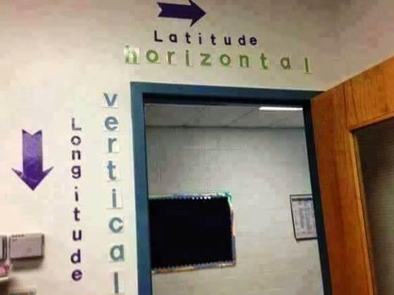 Horizontal-Vertikal