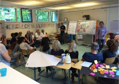 Integrationsworkshop Ganztagsschule Grundschule St. Pauli